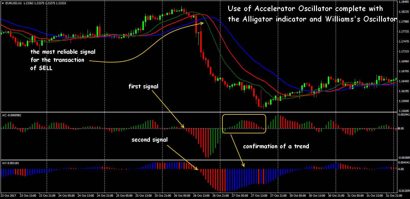Acceleration deceleration explain forex crack forex killer