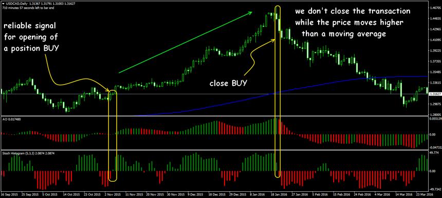 trend finder trading system