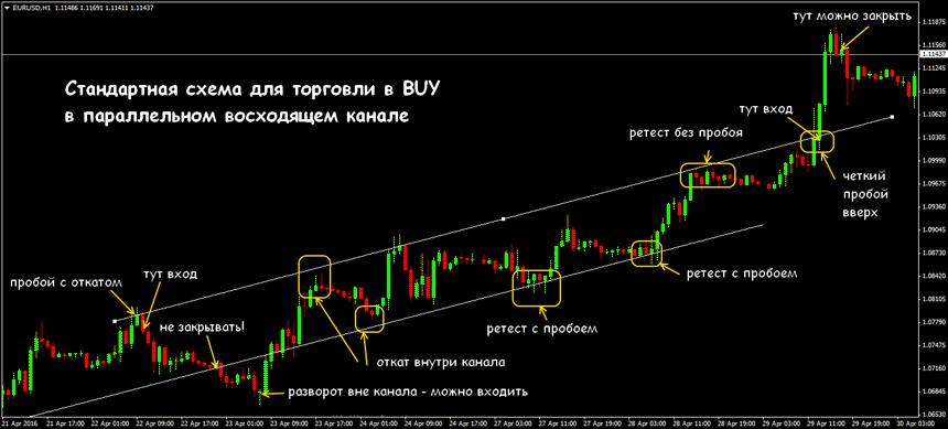 Пример построения торговой системы форекс биржевая игра forex 4.0 скачать